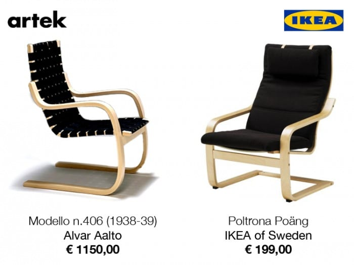 Ikea fakes leganerd