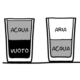 XKCD What if?: Bicchiere mezzo vuoto