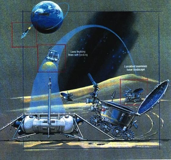 Il programma Lunokhod