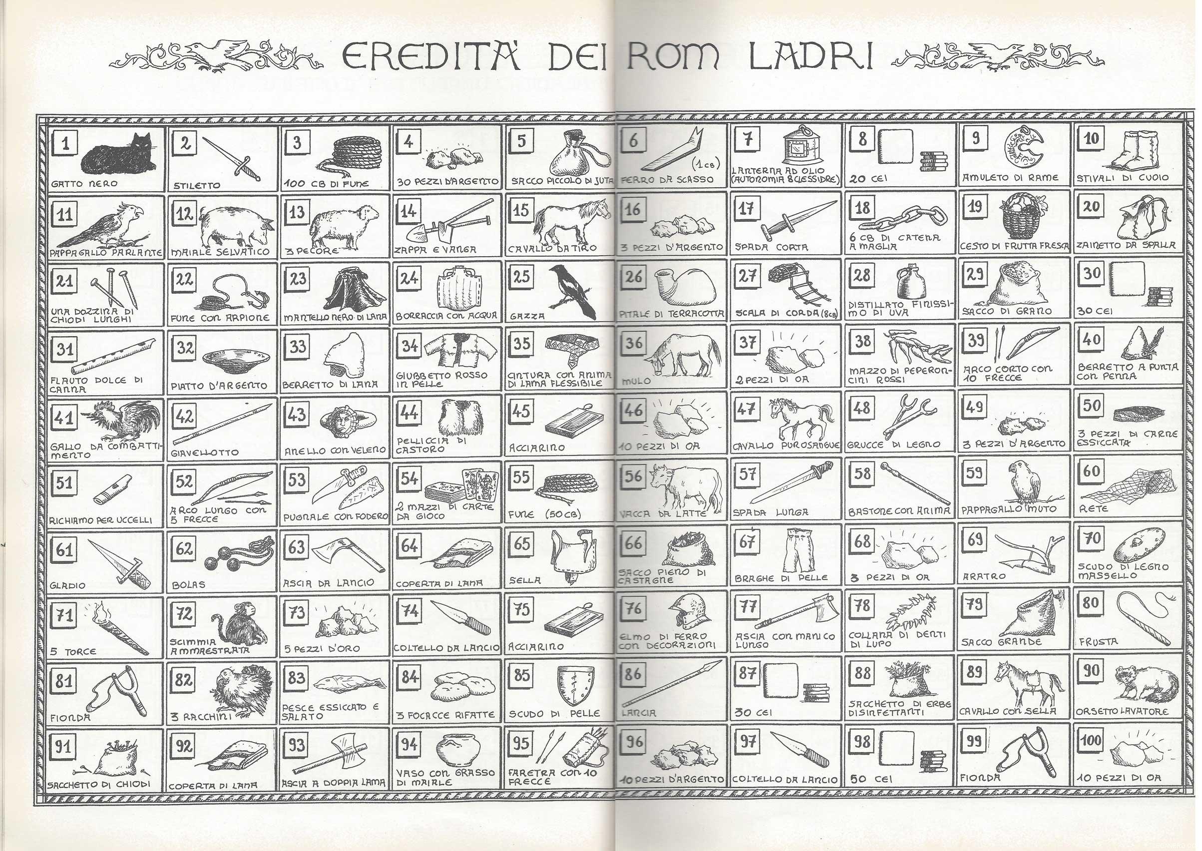 eredita-dei-rom-ladri