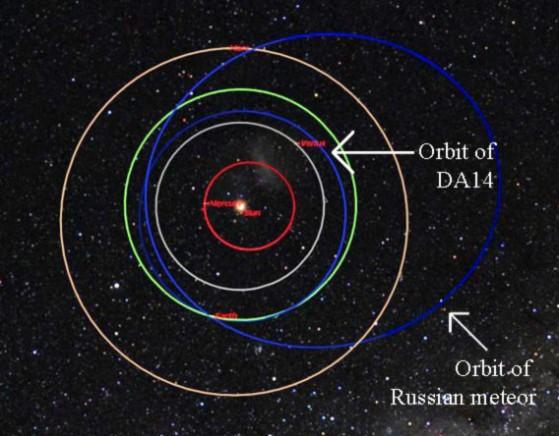 Orbite 2