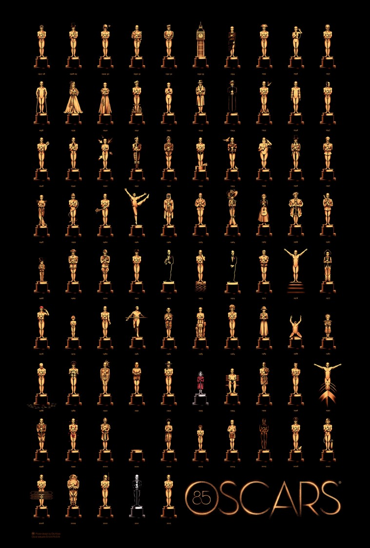 85 Years of Oscars Poster