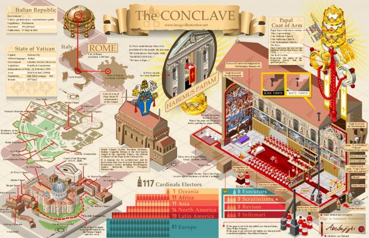 Come funziona il Clonclave