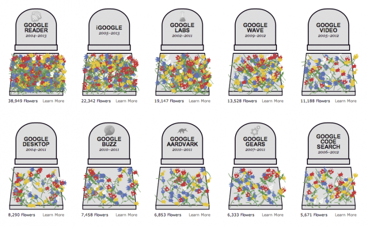 The Google Graveyard