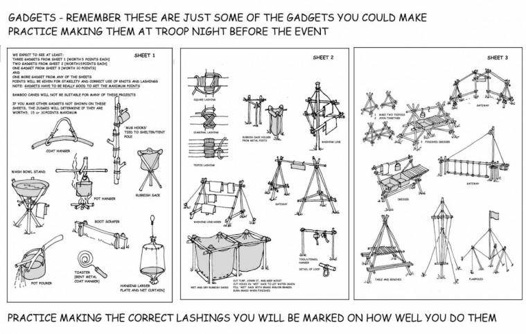 Camp Gadget Ideas