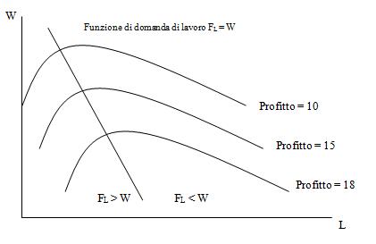 grafico21