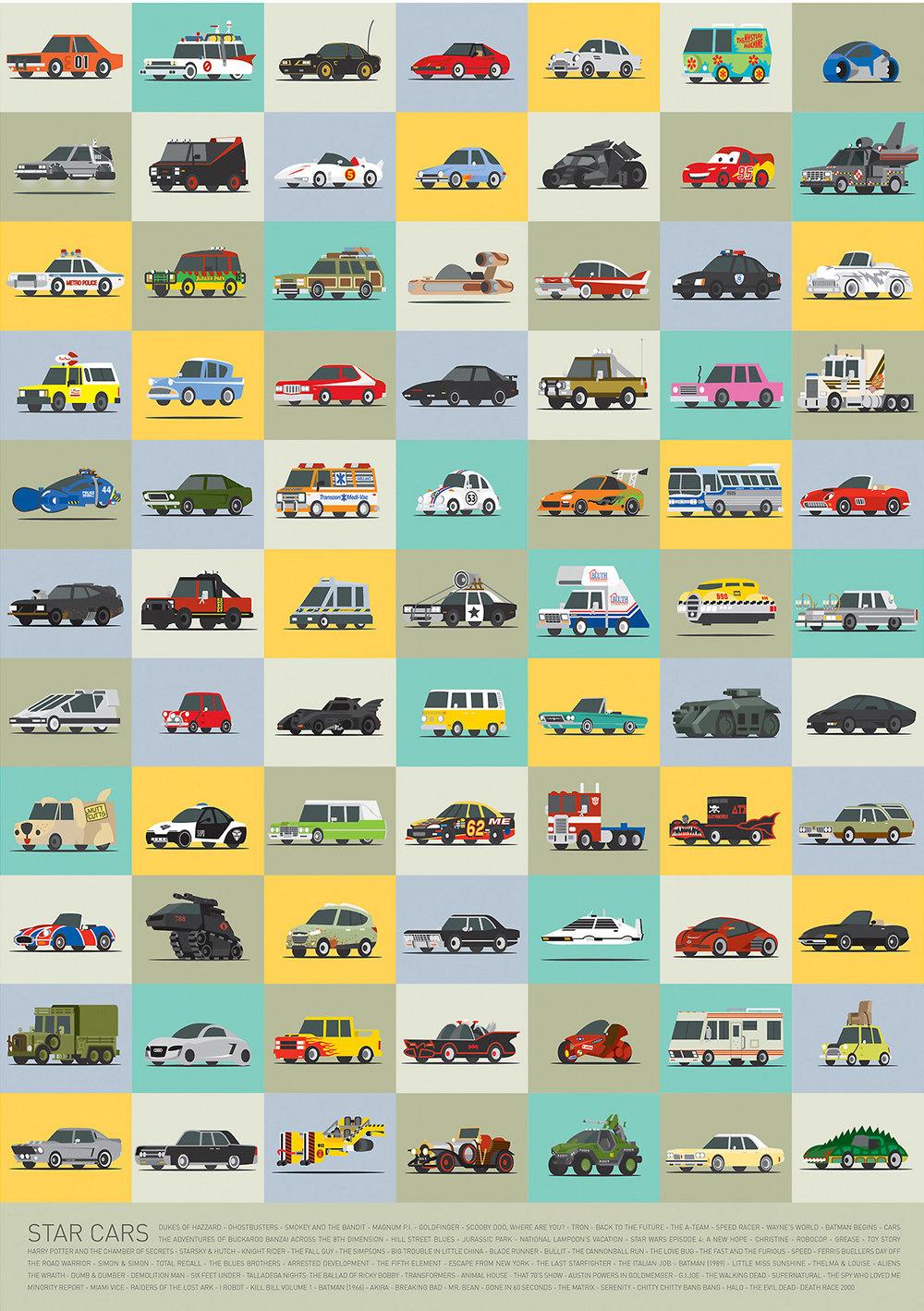 Poster di auto famose
