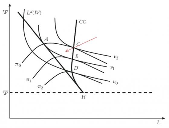 grafico-22