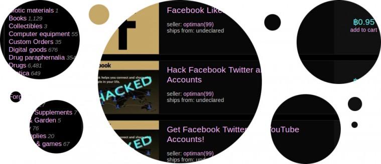Silk Road market: il mercato segreto e illegale online