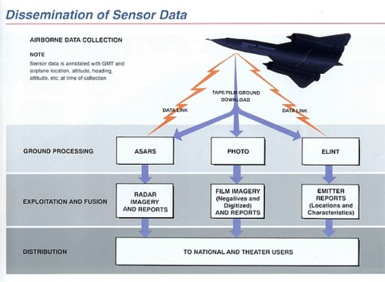 sensor625