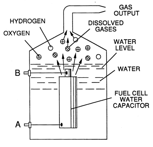 Water_fuel_cell_capacitor