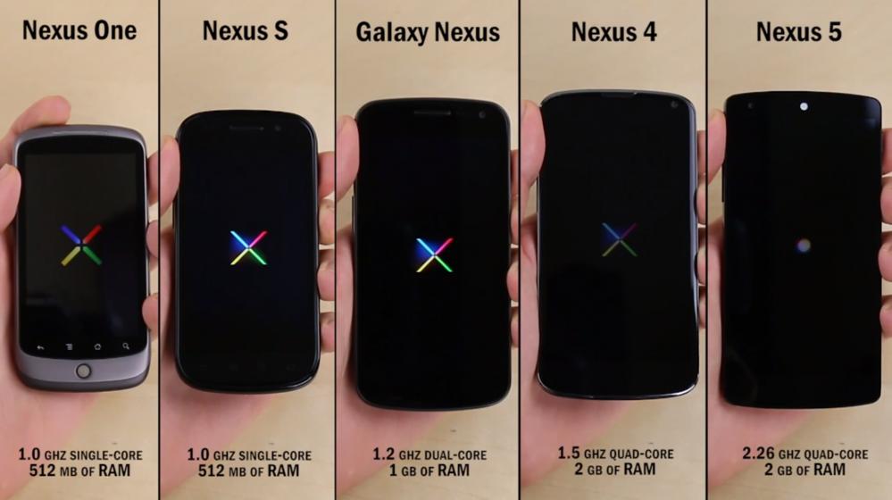 Nexus a confronto