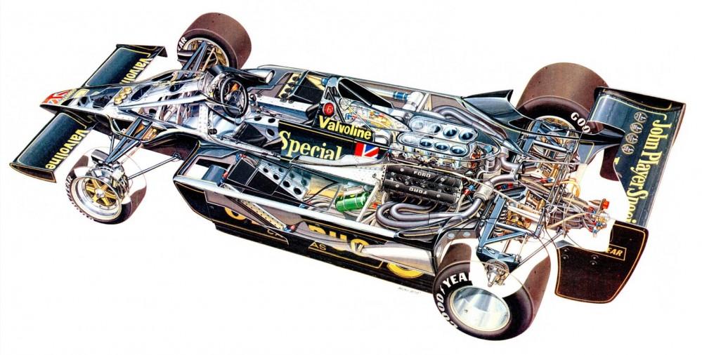 Lotus 79 1978 cutaway