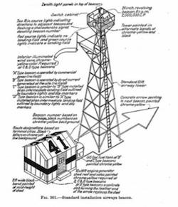 airmail-beacon-design