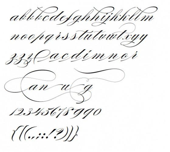 Il Burgues Script