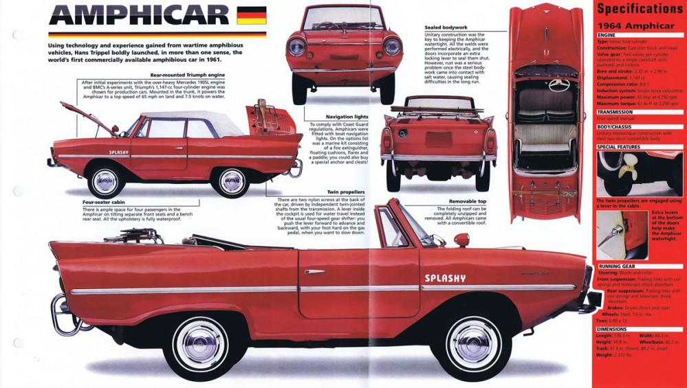 Amphicar_1961_68