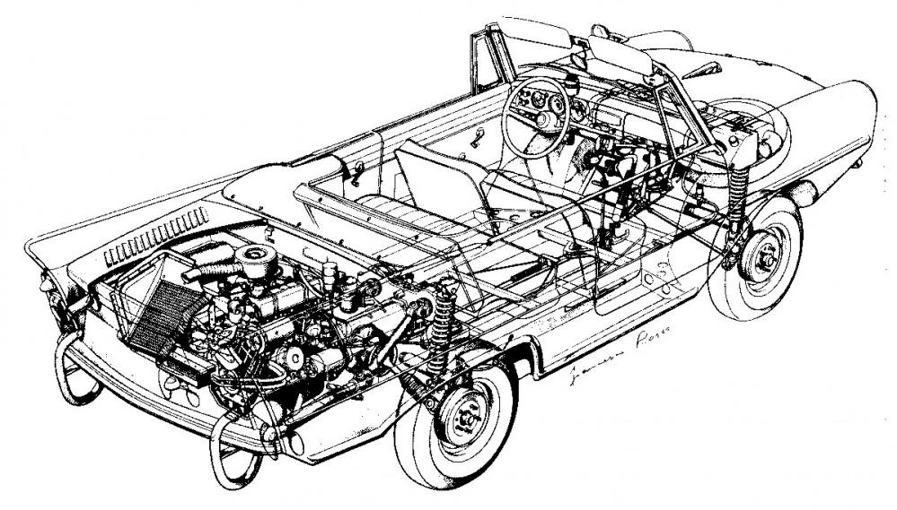 amphicar 1959