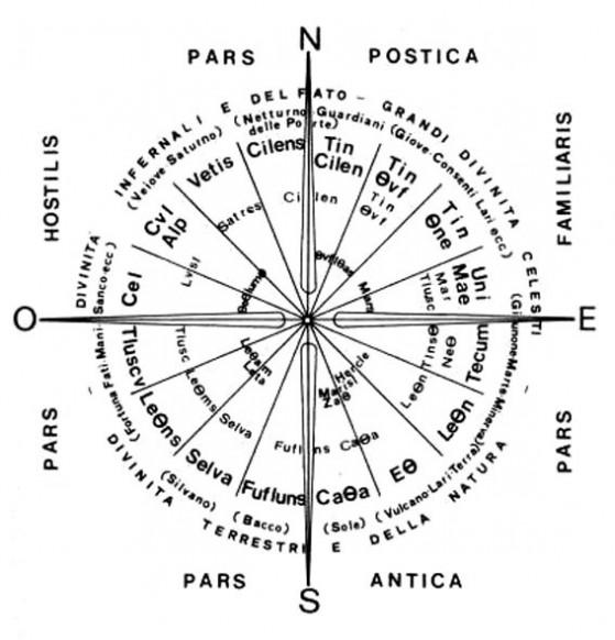 etruschi spazio-sacro 1
