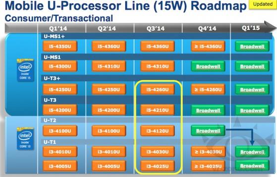 I nuovi processori del MacBook Air non arriveranno prima di fine anno.