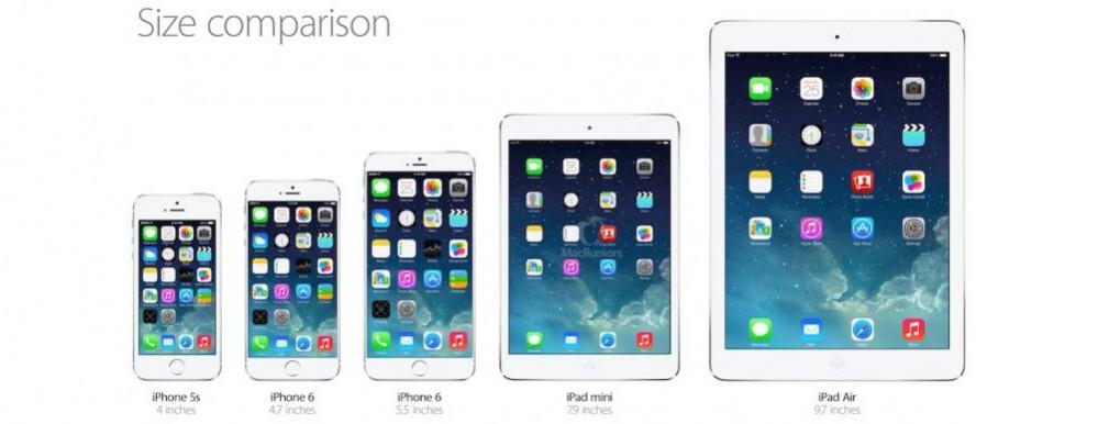 iphone6sizes1000