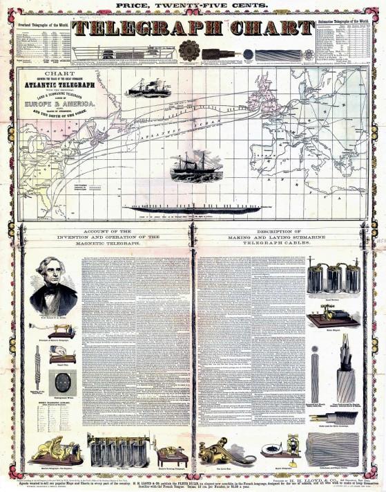 1858-Lloyd-Telegraph-Chart