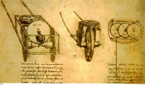 Odometro di Leonardo da Vinci, ispirato a quello ellenico.