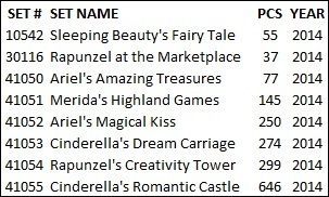 set-list-disney-princess