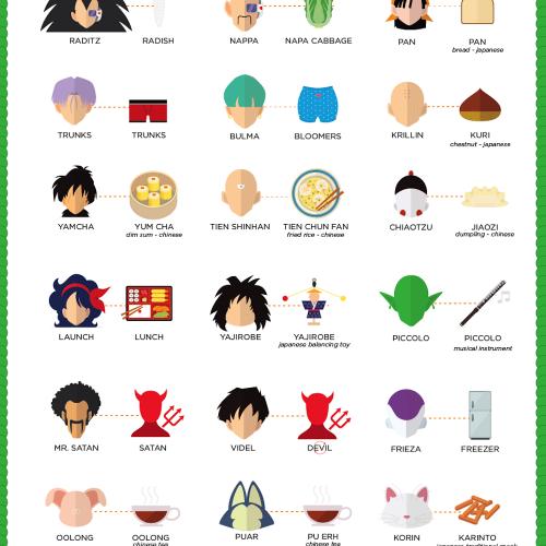 00-dragon-ball-infographic