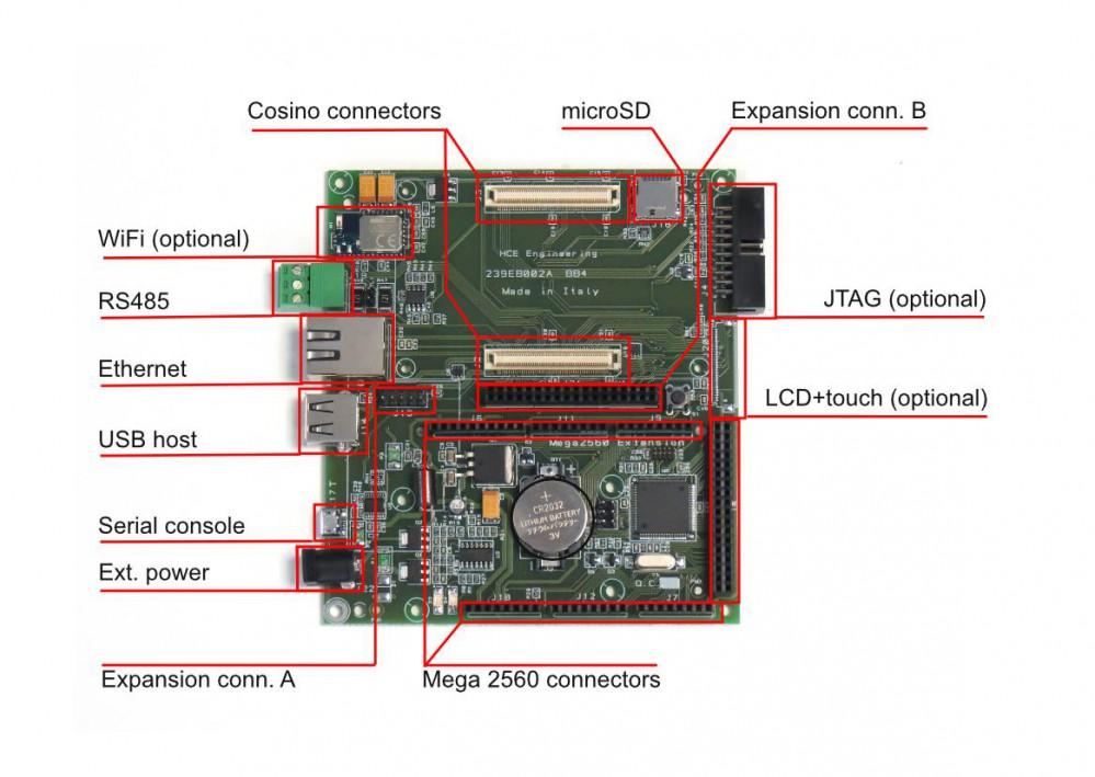 cosino_mega2560-connectors-page001