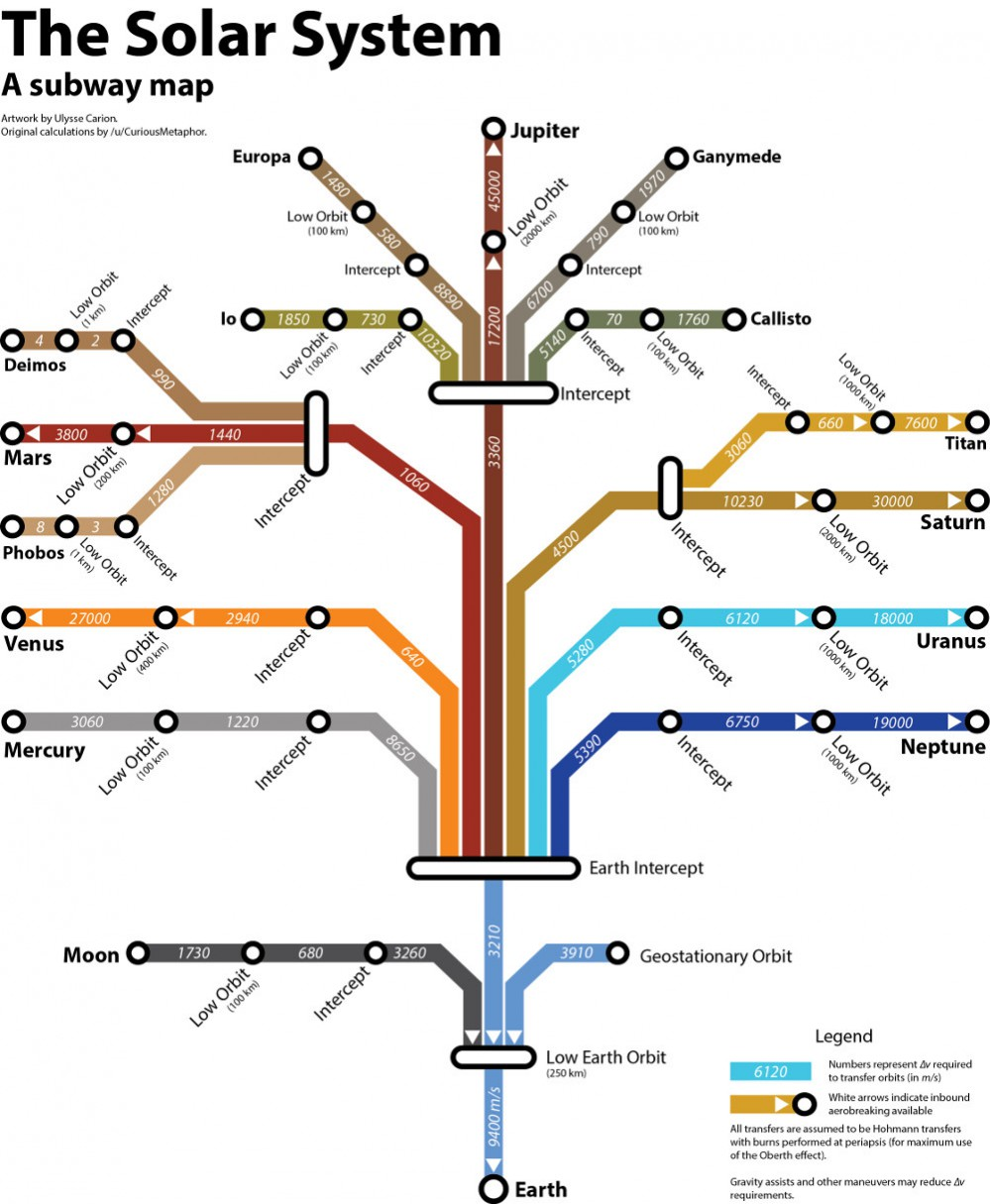 solar-system-subway-map-large
