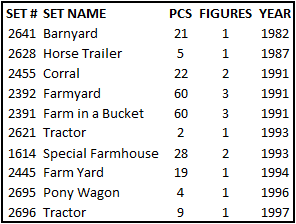 duplo-farm-sets-1982-1997