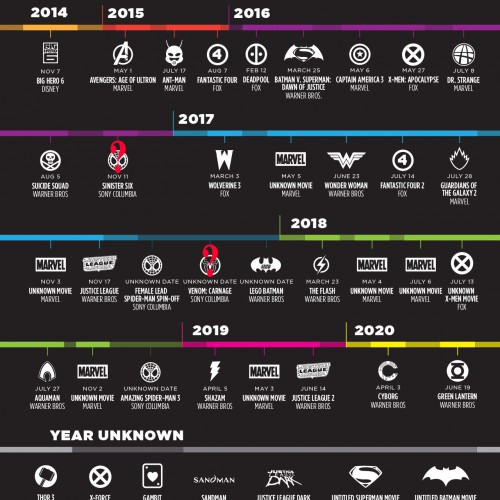 infografica-aggiornata-big