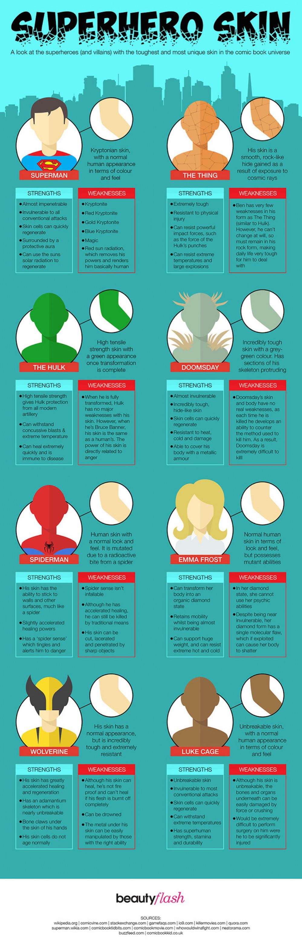 superhero-skin-infographic