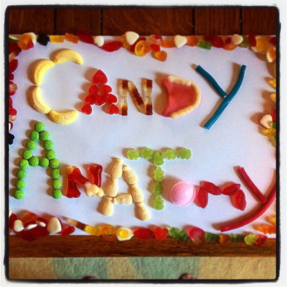 Candy Anatomy