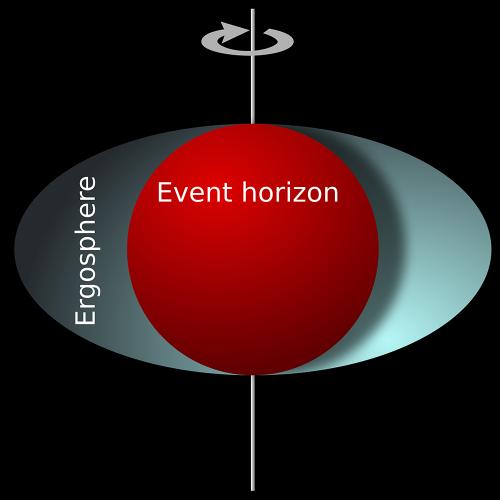 orizzonte-eventi