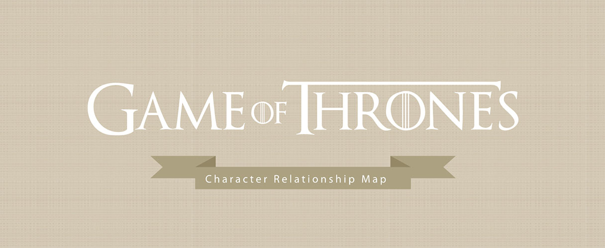 Game of Thrones Character Relationship Map