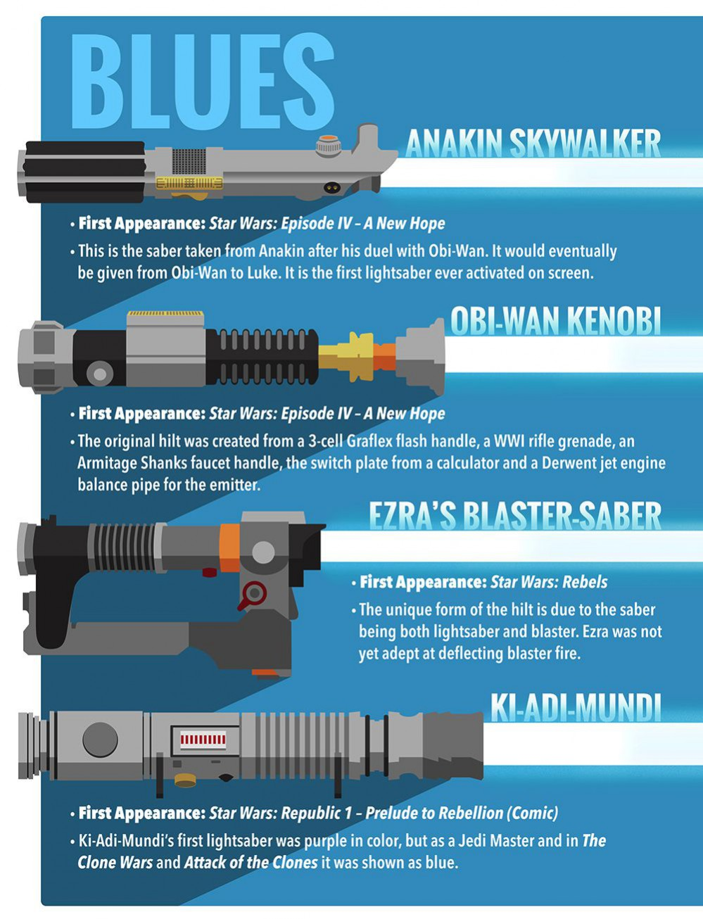 Star-Wars-Lightsabers-Infographic copia 2