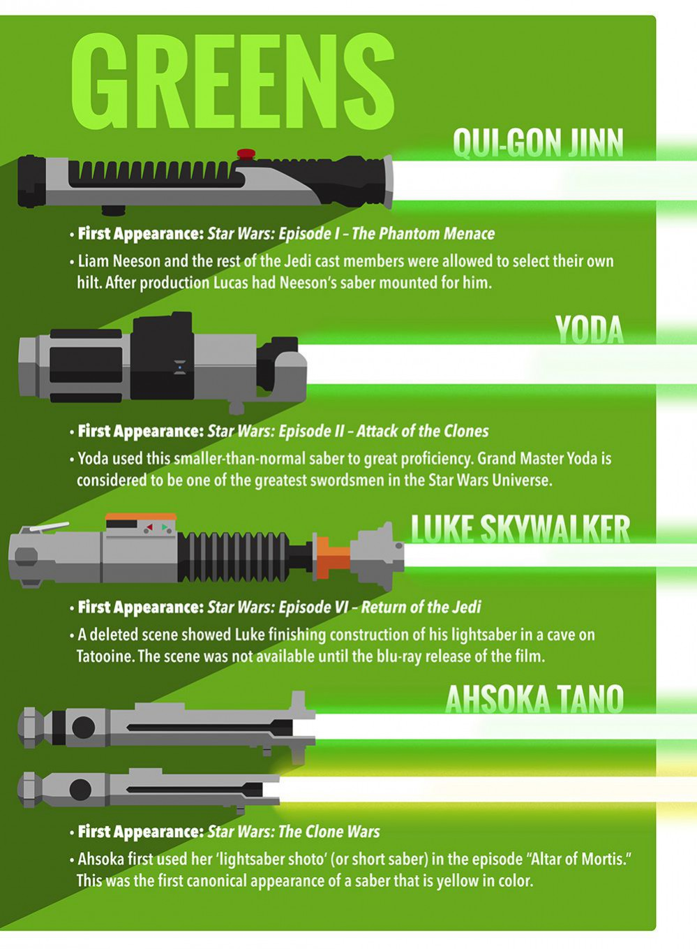 Star-Wars-Lightsabers-Infographic copia 3