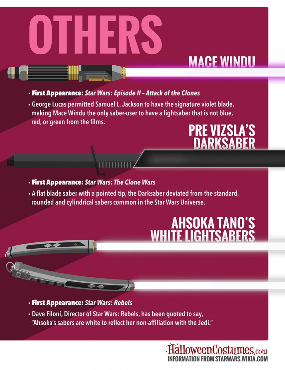 Star-Wars-Lightsabers-Infographic copia 5