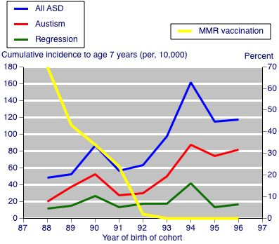 autismo e vaccini giappone
