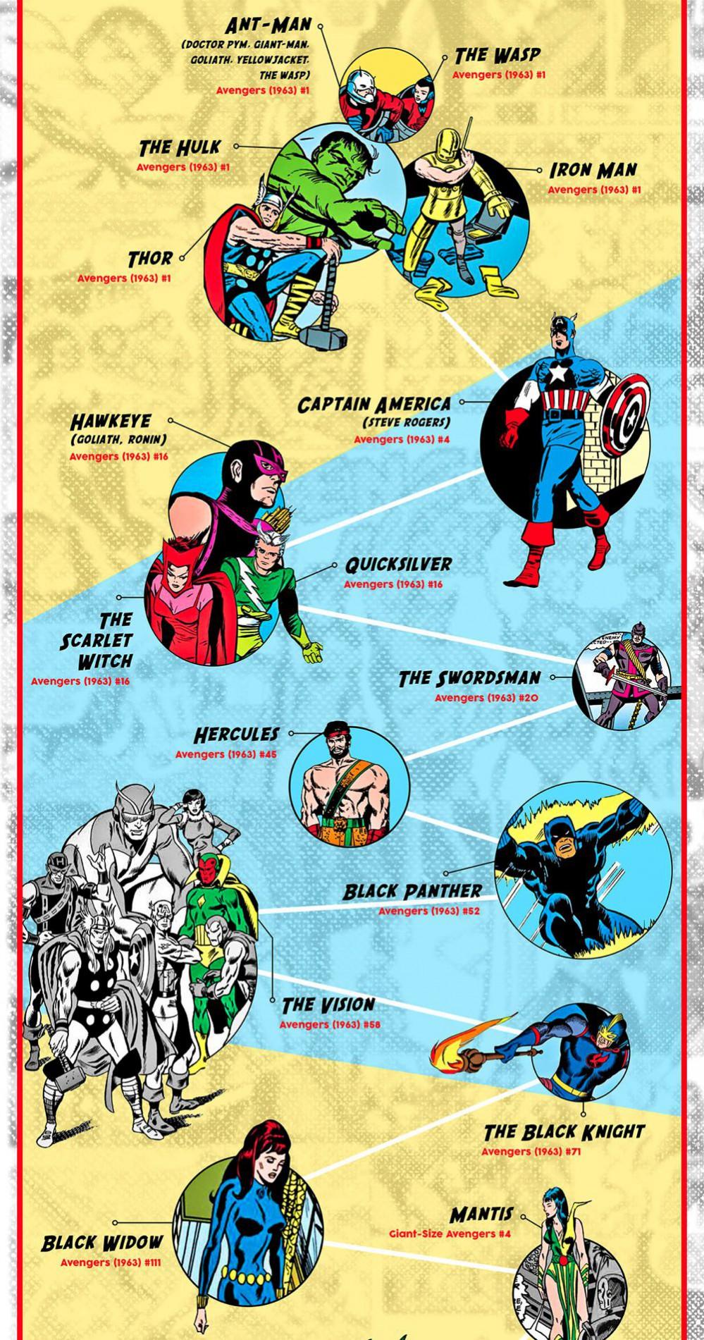 avengers-timeline_02