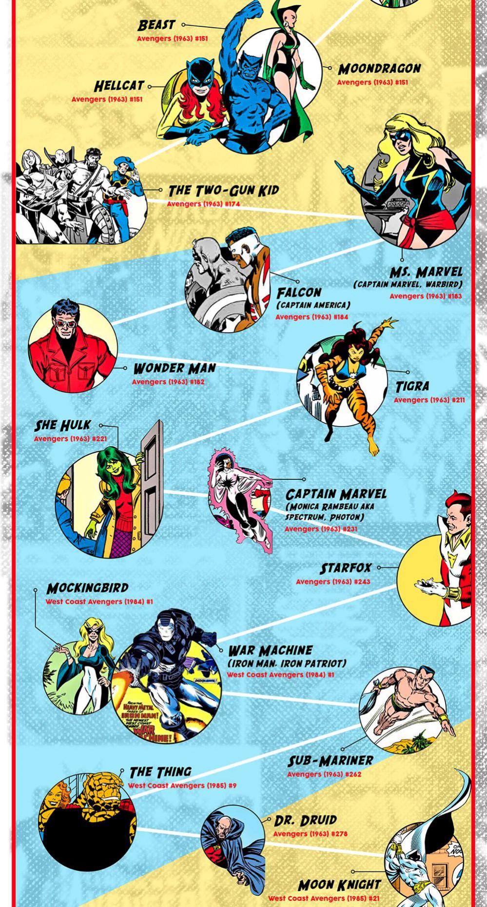 avengers-timeline_03