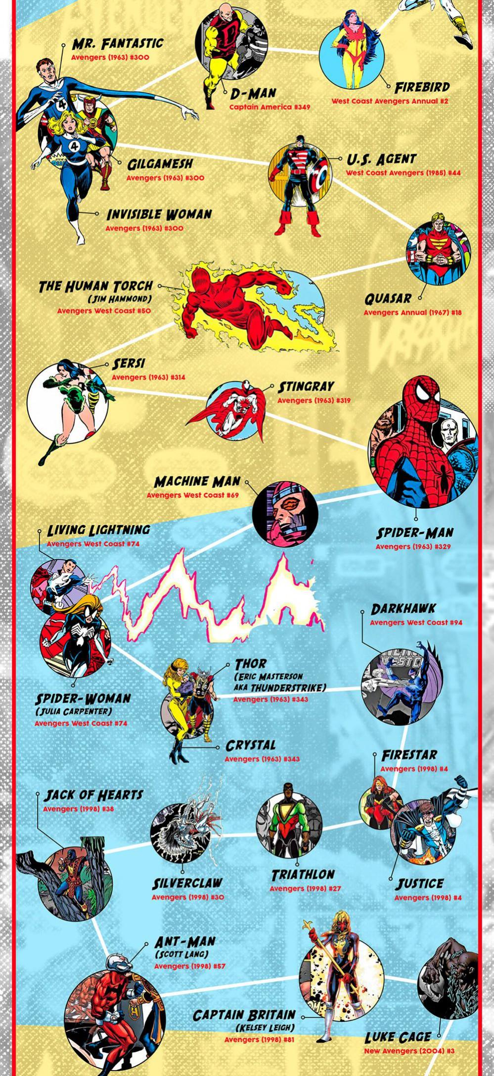 avengers-timeline_04