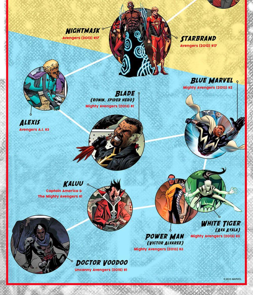 avengers-timeline_07