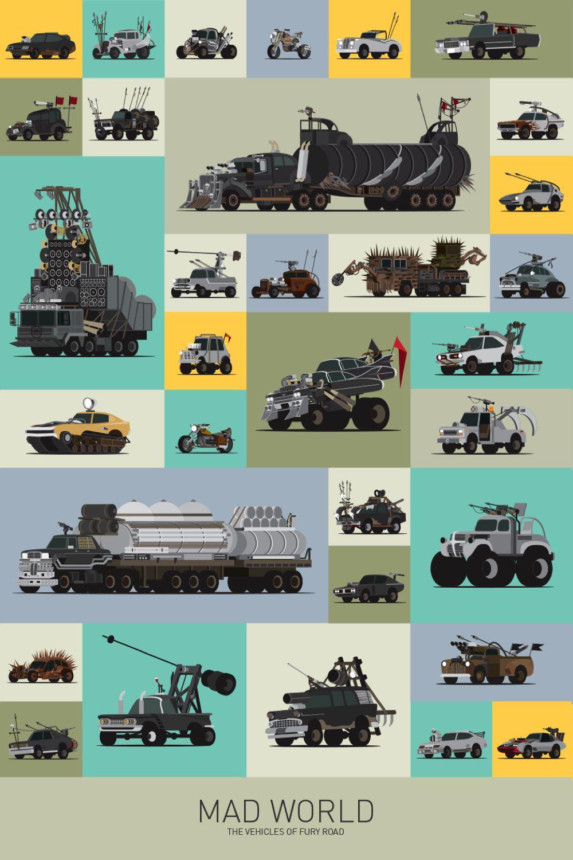 Mad World: I veicoli di Fury Road