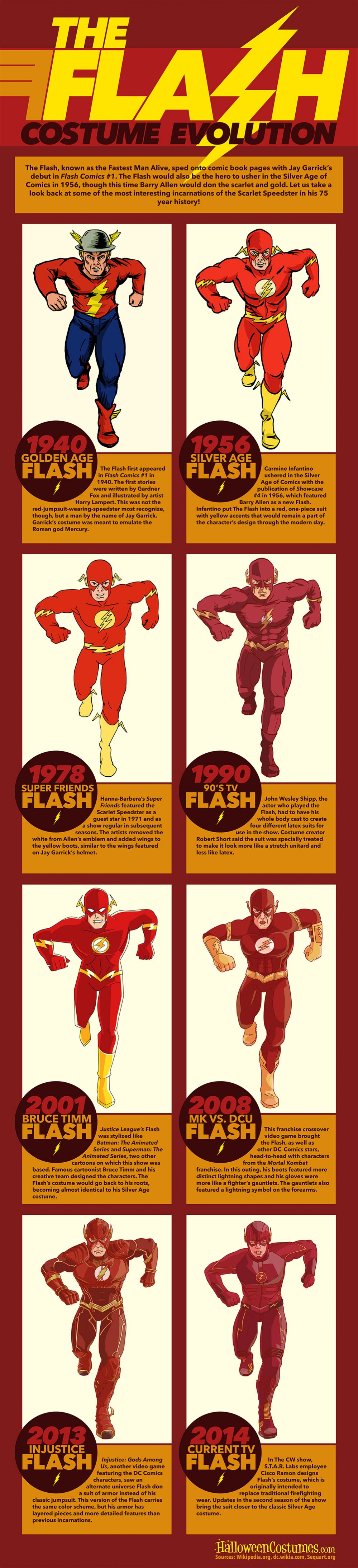 Flash-Evolution-Infographic