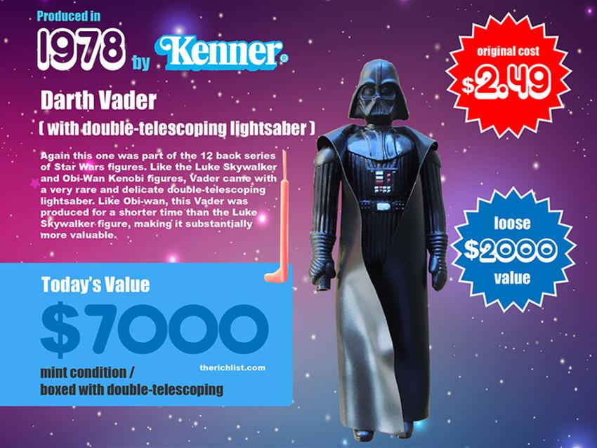 I giocattoli di Star Wars sono un piccolo tesoro?