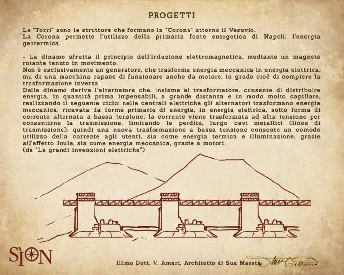 Progetto della corona installata intorno al Vesuvio in Sìon