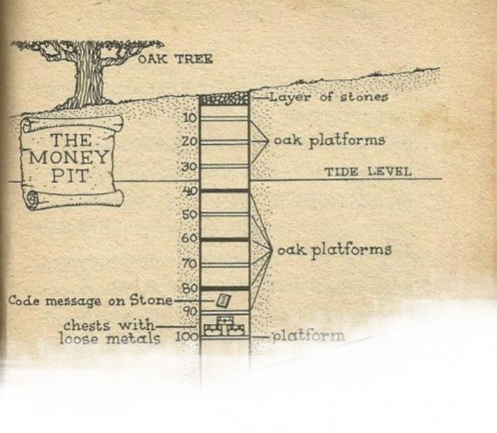 oak-island-money-pit-levels-diagram-1
