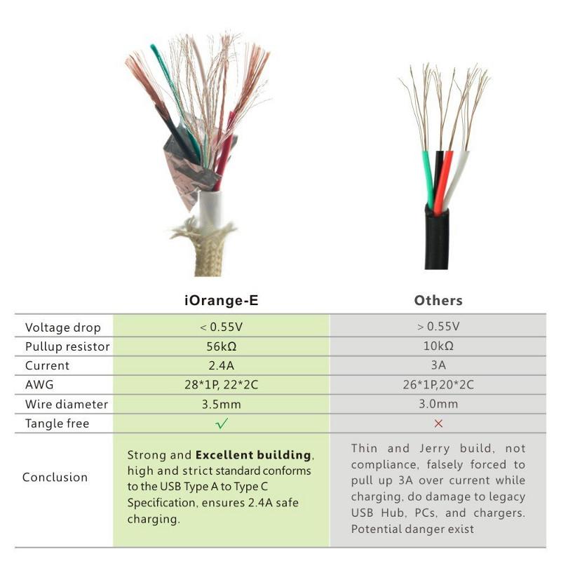 usb-c-wiring